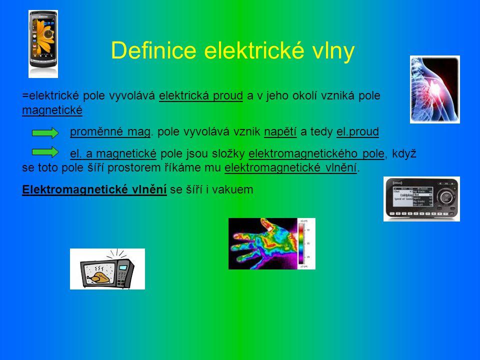 Definice elektrické vlny