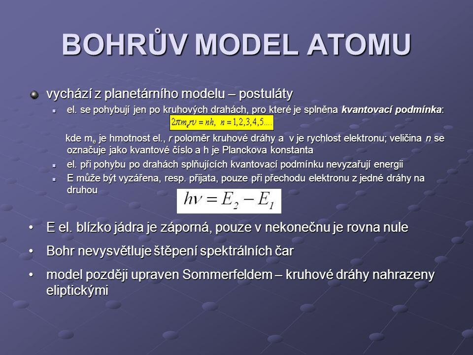 BOHRŮV MODEL ATOMU vychází z planetárního modelu – postuláty
