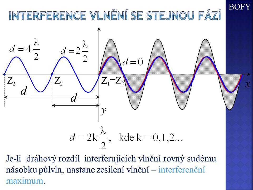 d d Interference vlnění se stejnou fází x y Z2 Z2 Z1 =Z2
