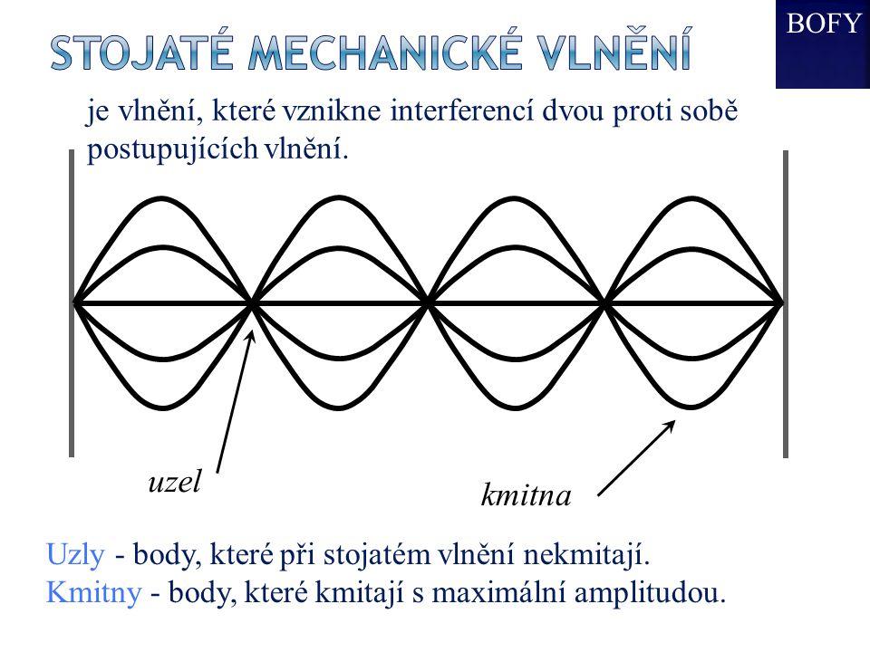Stojaté mechanické vlnění