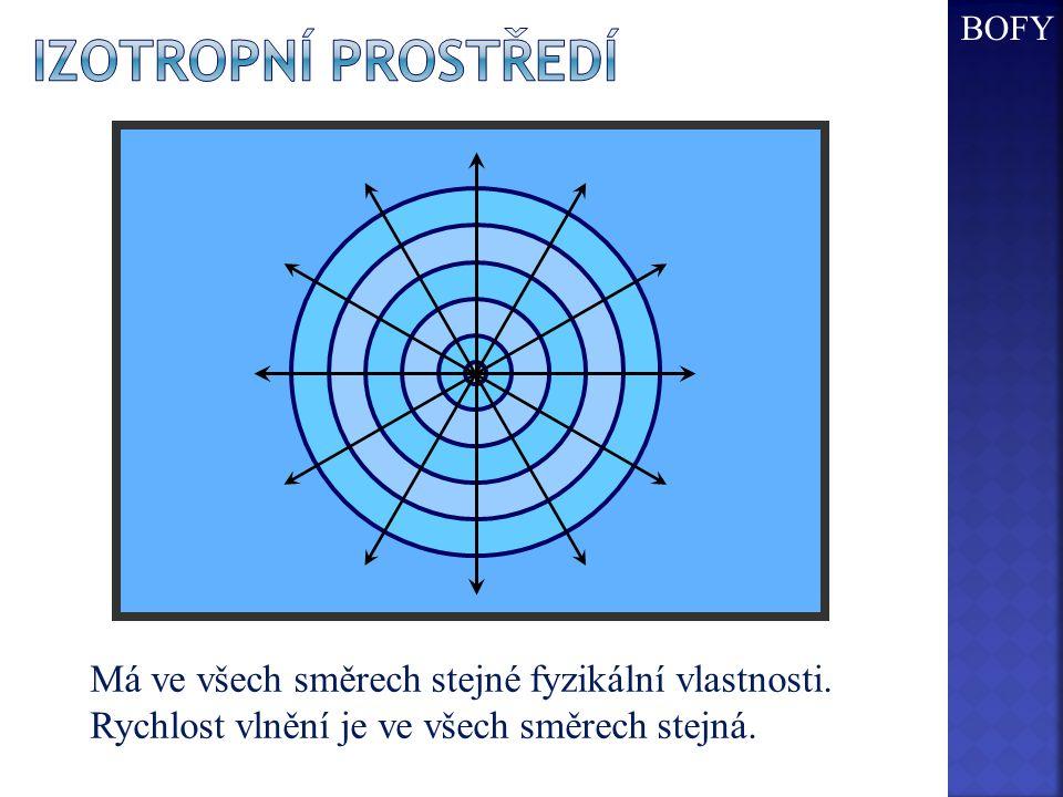 Izotropní prostředí Má ve všech směrech stejné fyzikální vlastnosti.