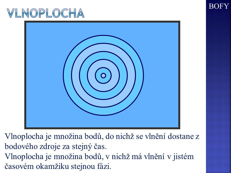 BOFY Vlnoplocha. Vlnoplocha je množina bodů, do nichž se vlnění dostane z bodového zdroje za stejný čas.