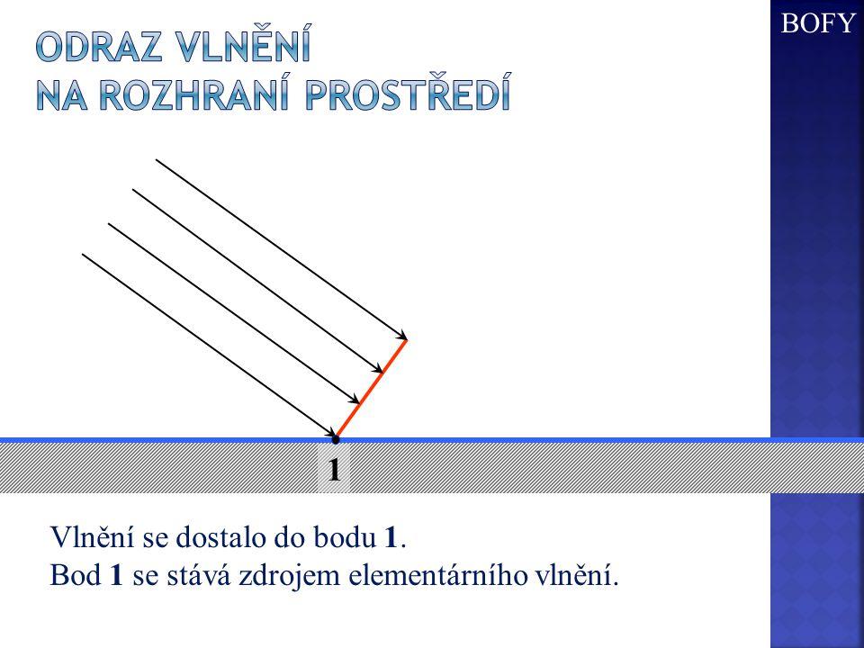Odraz vlnění na rozhraní prostředí 1 Vlnění se dostalo do bodu 1.