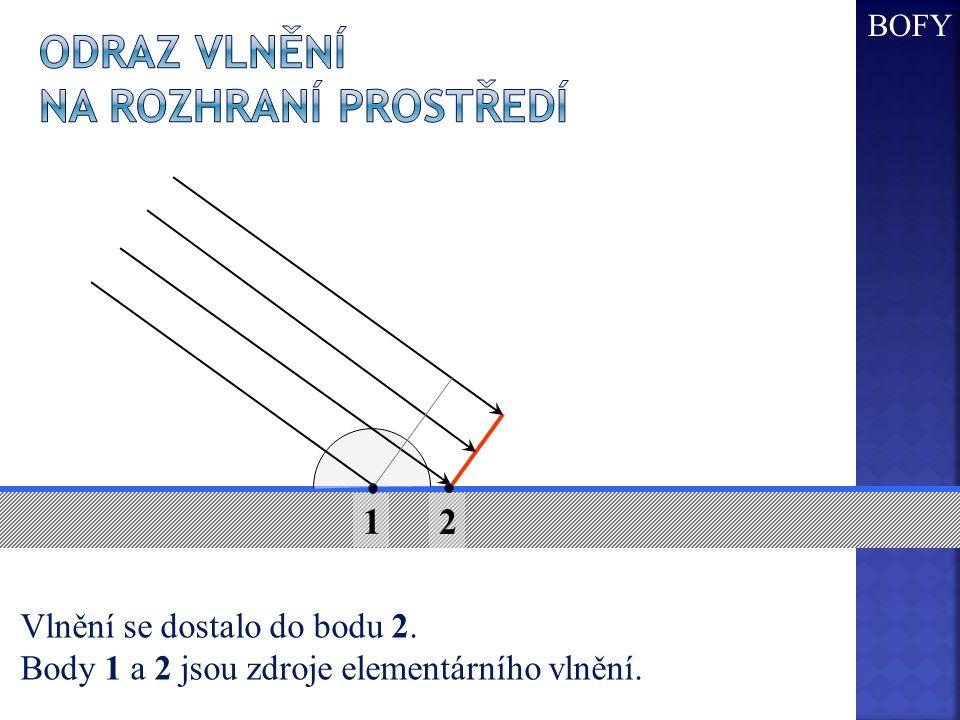 Odraz vlnění na rozhraní prostředí 1 2 Vlnění se dostalo do bodu 2.