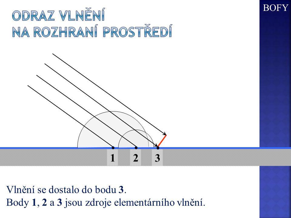 Odraz vlnění na rozhraní prostředí 3 1 2 Vlnění se dostalo do bodu 3.
