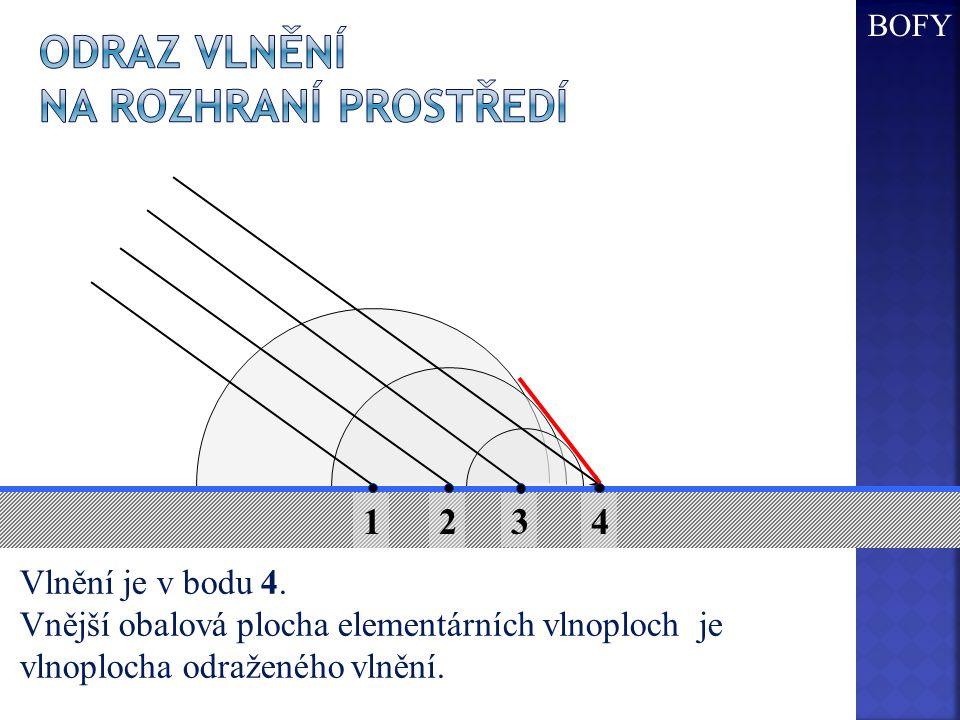 Odraz vlnění na rozhraní prostředí 2 4 1 3 Vlnění je v bodu 4.