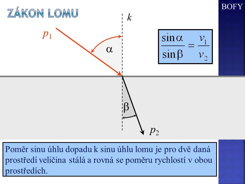 BOFY Zákon lomu. k. p1. a. b. p2.