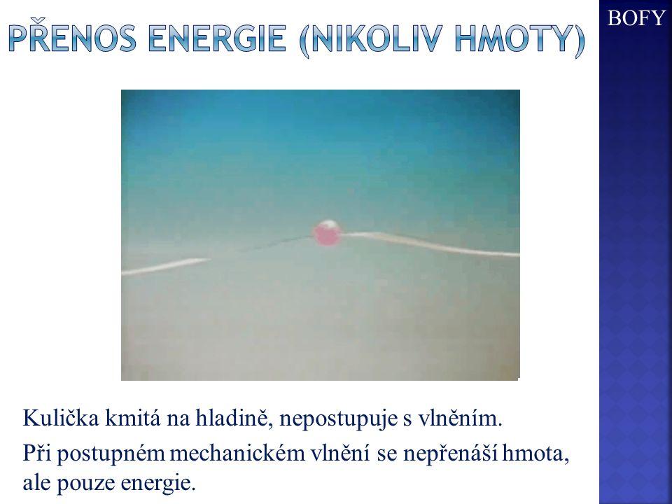 Přenos energie (nikoliv hmoty)