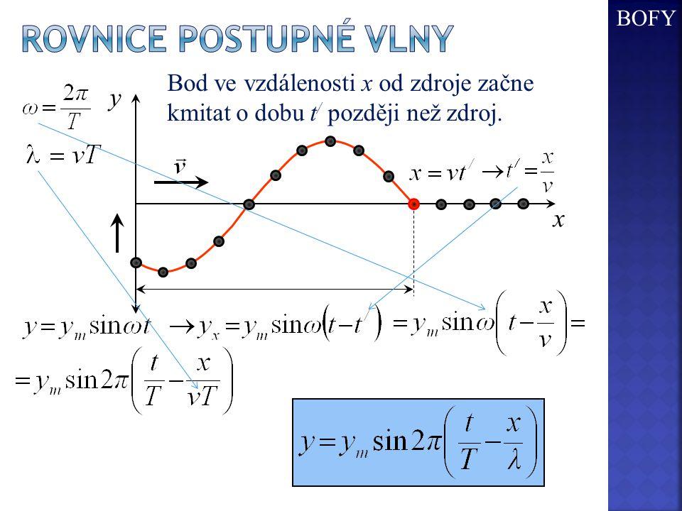 Rovnice postupné vlny y x