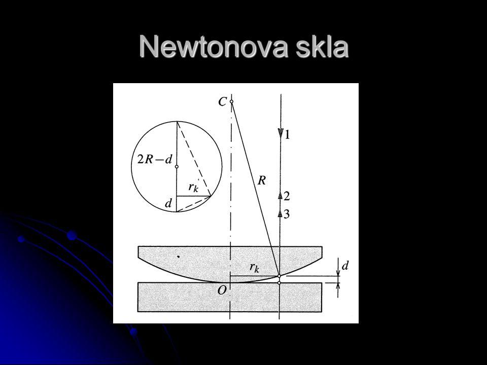 Newtonova skla