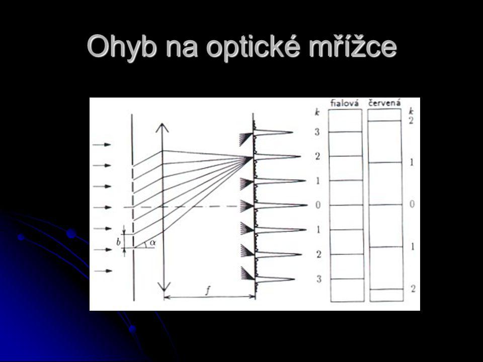 Ohyb na optické mřížce