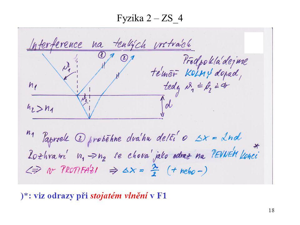 Fyzika 2 – ZS_4 )*: viz odrazy při stojatém vlnění v F1