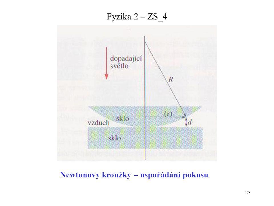 Fyzika 2 – ZS_4 Newtonovy kroužky – uspořádání pokusu