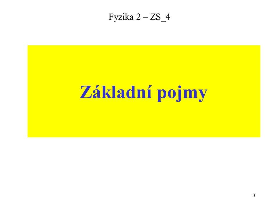 Fyzika 2 – ZS_4 Základní pojmy