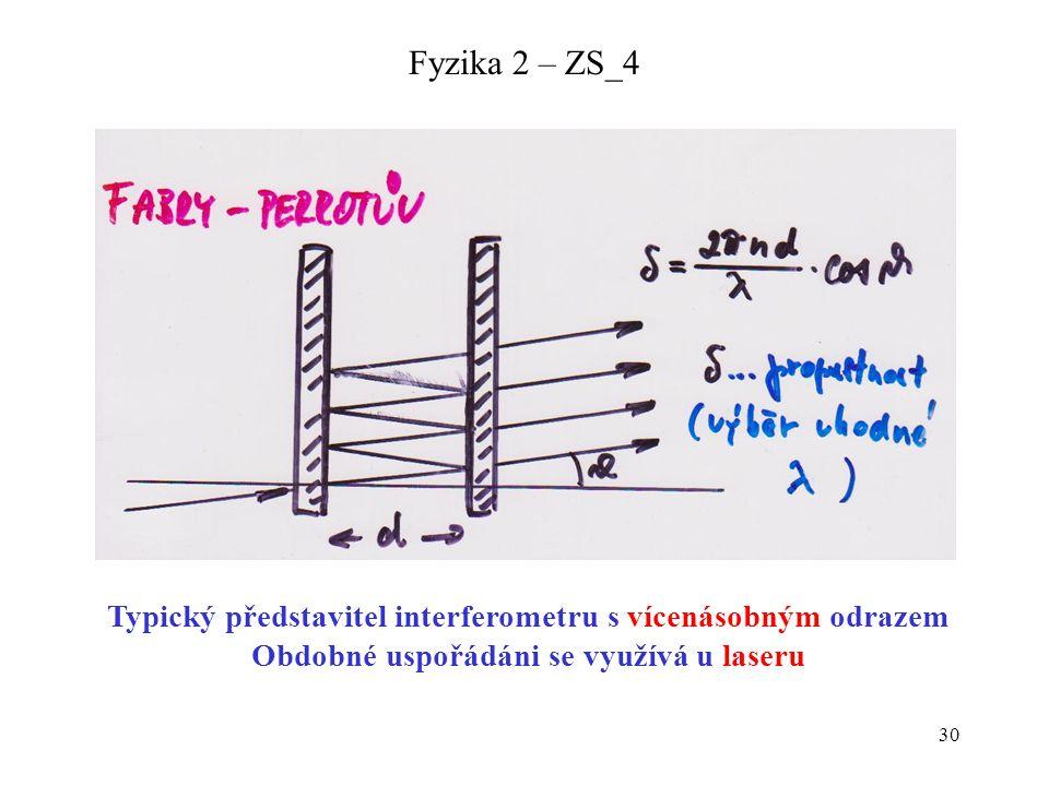 Fyzika 2 – ZS_4 Typický představitel interferometru s vícenásobným odrazem Obdobné uspořádáni se využívá u laseru.