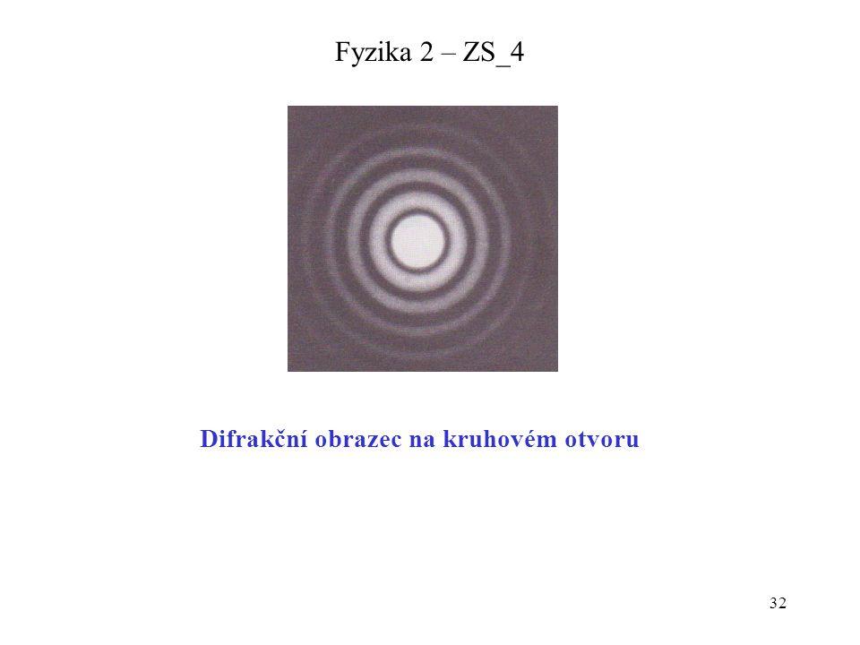 Difrakční obrazec na kruhovém otvoru