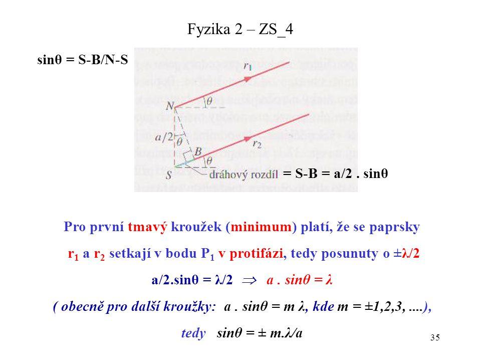 Fyzika 2 – ZS_4 sinθ = S-B/N-S = S-B = a/2 . sinθ