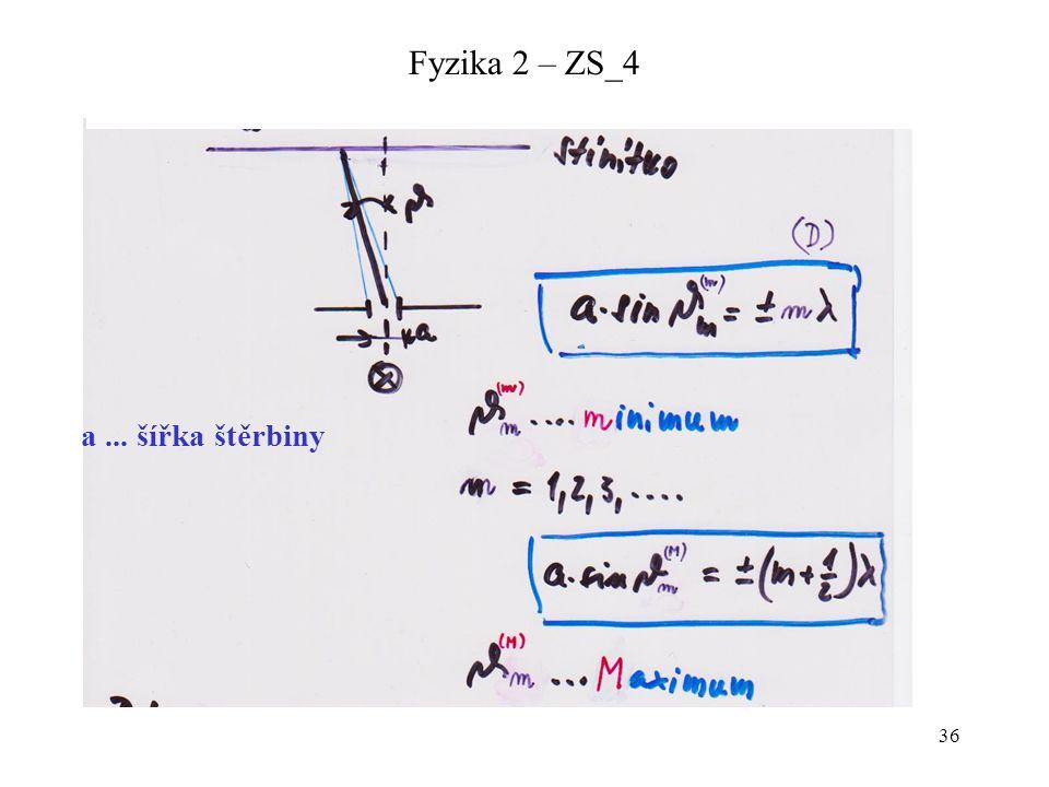 Fyzika 2 – ZS_4 a ... šířka štěrbiny