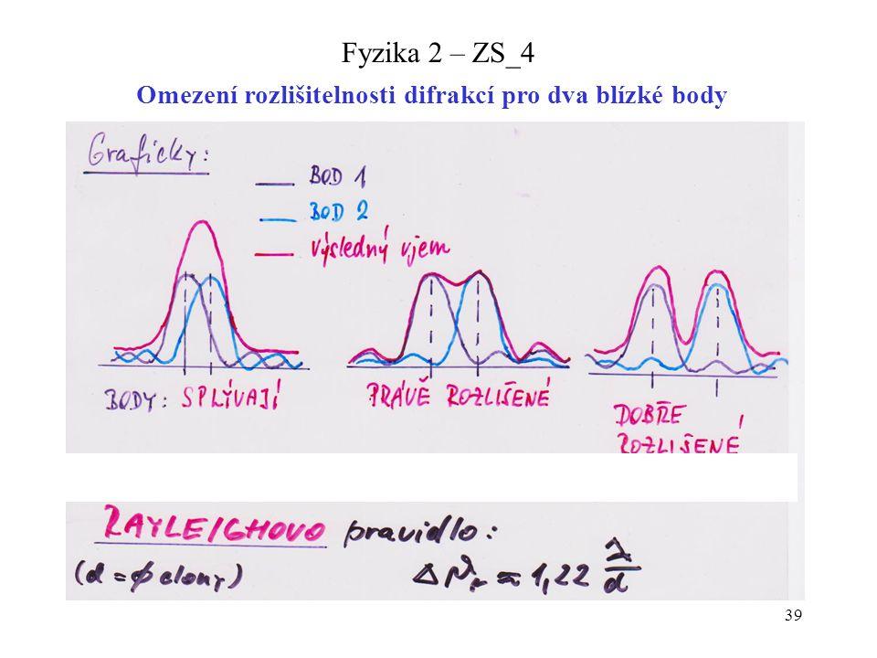 Omezení rozlišitelnosti difrakcí pro dva blízké body