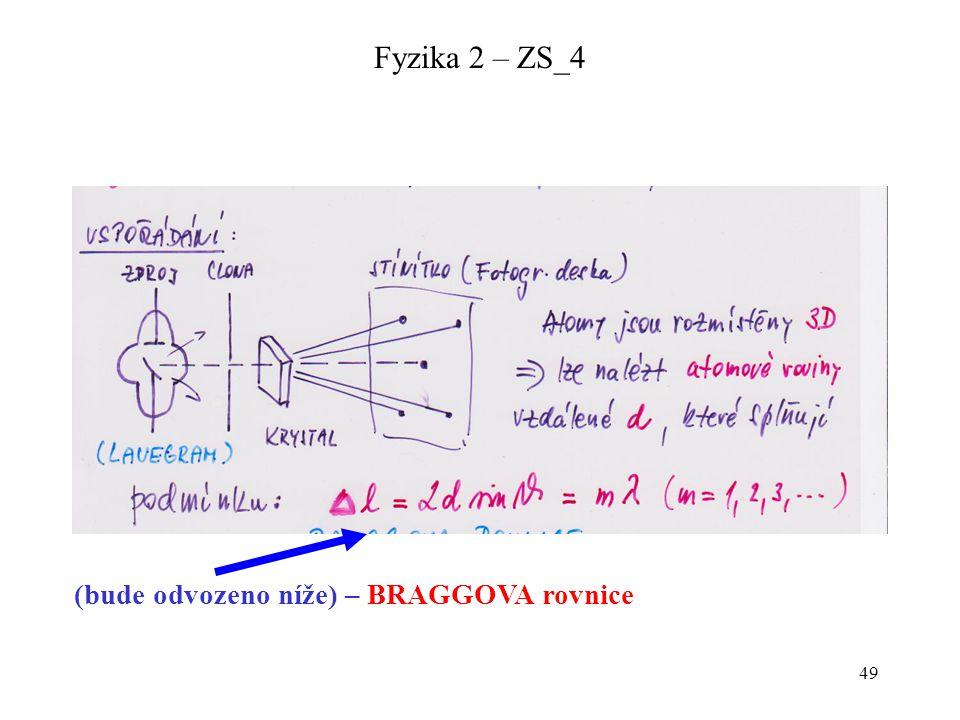 Fyzika 2 – ZS_4 (bude odvozeno níže) – BRAGGOVA rovnice
