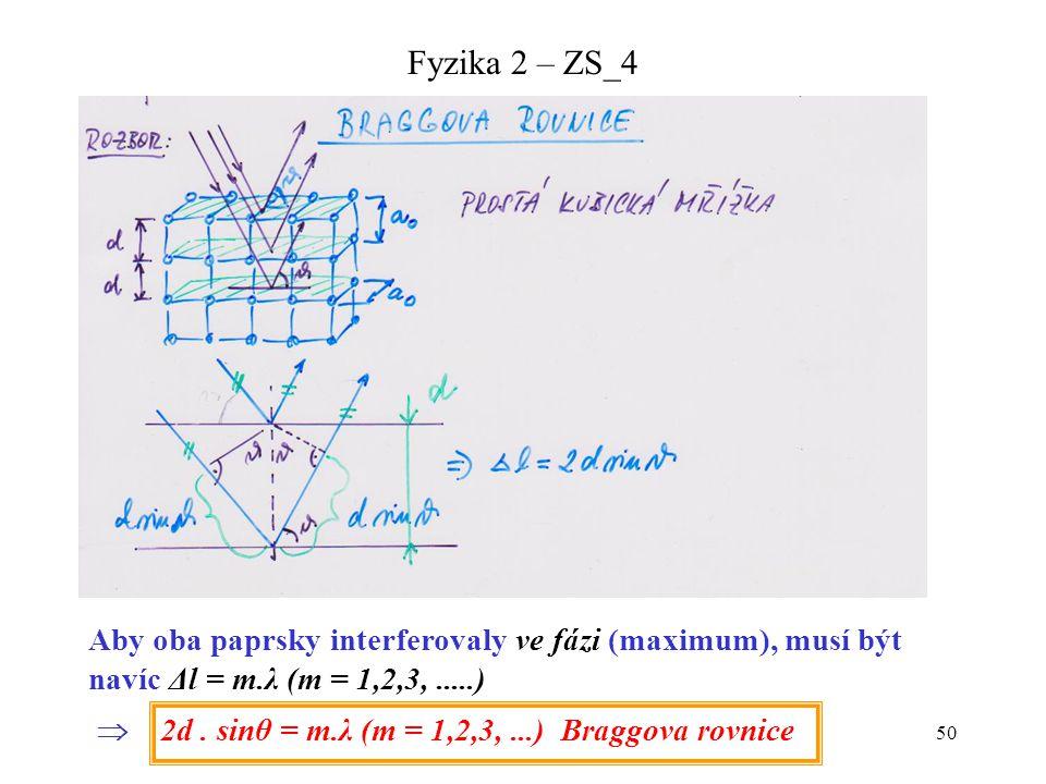 Fyzika 2 – ZS_4 Aby oba paprsky interferovaly ve fázi (maximum), musí být navíc Δl = m.λ (m = 1,2,3, .....)