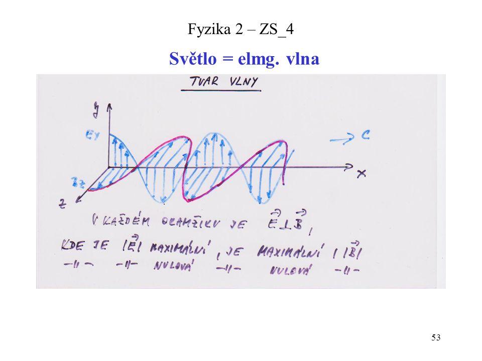 Fyzika 2 – ZS_4 Světlo = elmg. vlna