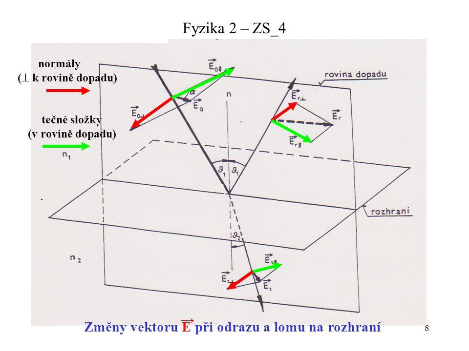 Fyzika 2 – ZS_4 → Změny vektoru E při odrazu a lomu na rozhraní