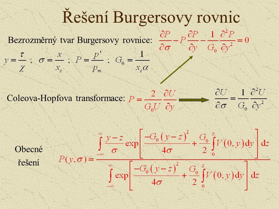 Řešení Burgersovy rovnic