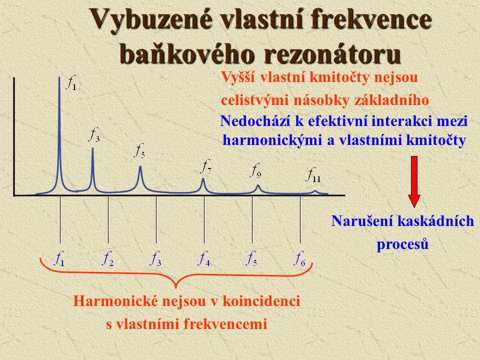 Vybuzené vlastní frekvence baňkového rezonátoru