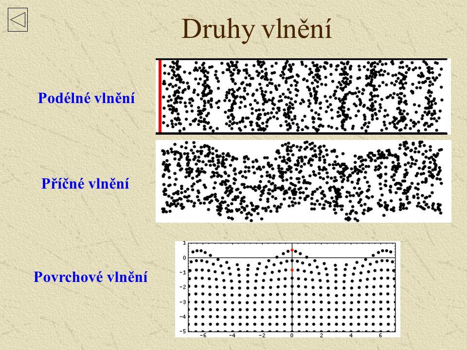 Druhy vlnění Podélné vlnění Příčné vlnění Povrchové vlnění