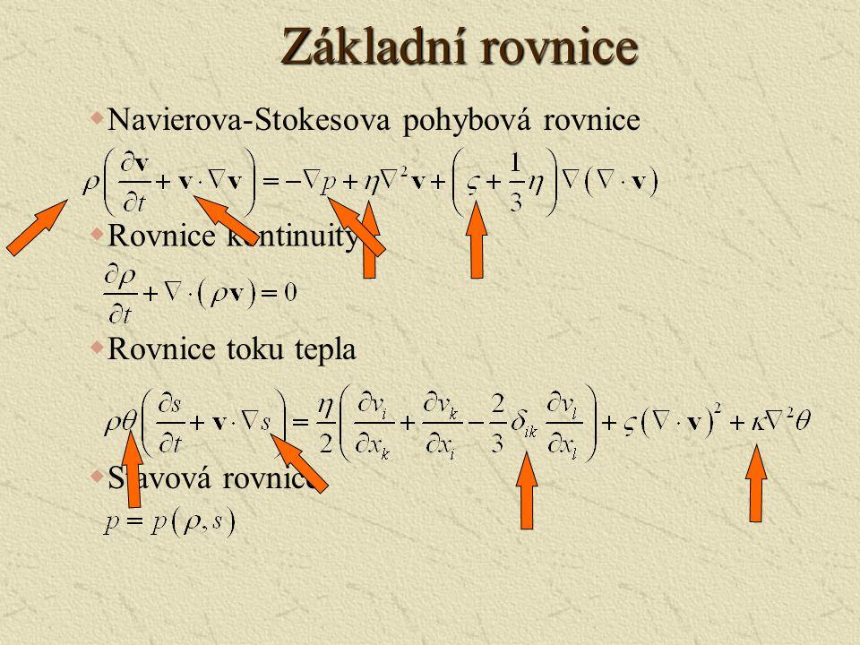 Základní rovnice Navierova-Stokesova pohybová rovnice