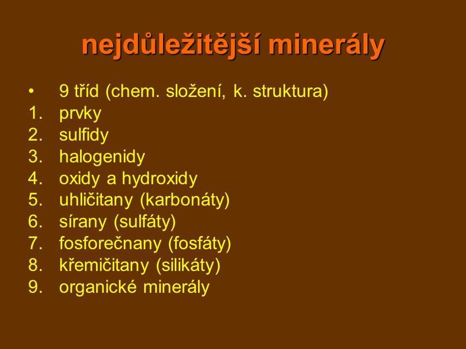 nejdůležitější minerály