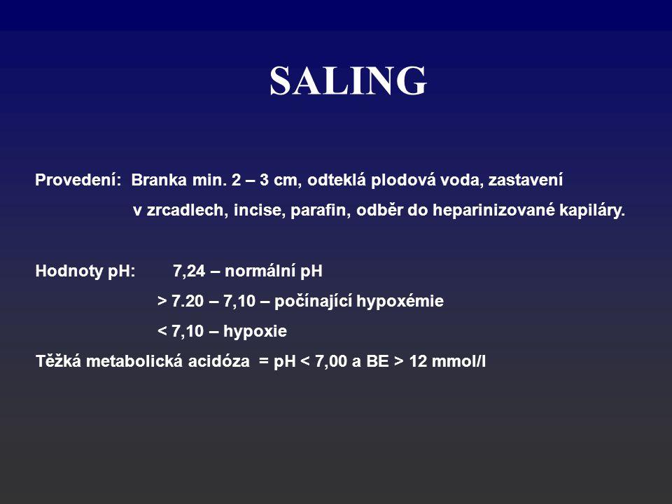 SALING Provedení: Branka min. 2 – 3 cm, odteklá plodová voda, zastavení. v zrcadlech, incise, parafin, odběr do heparinizované kapiláry.
