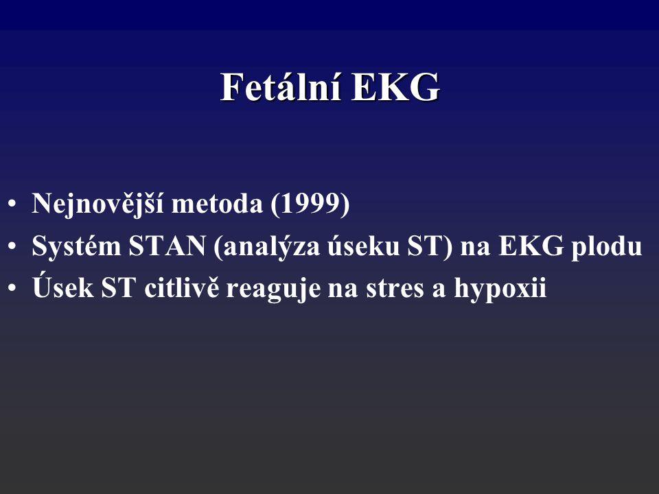 Fetální EKG Nejnovější metoda (1999)