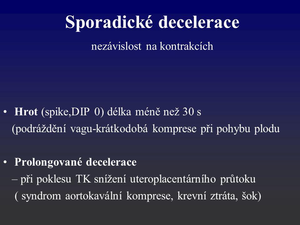 Sporadické decelerace nezávislost na kontrakcích