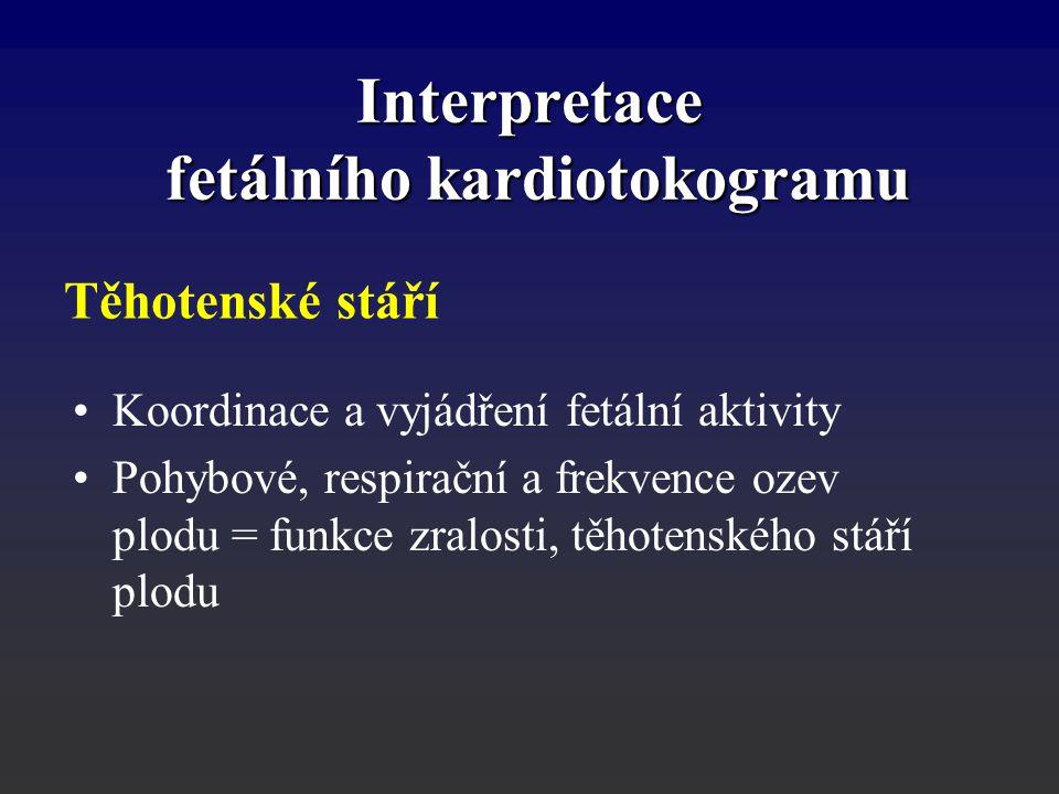 Interpretace fetálního kardiotokogramu