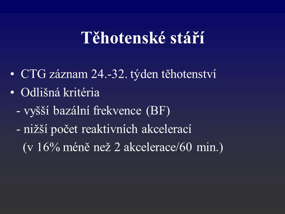 Těhotenské stáří CTG záznam 24.-32. týden těhotenství Odlišná kritéria