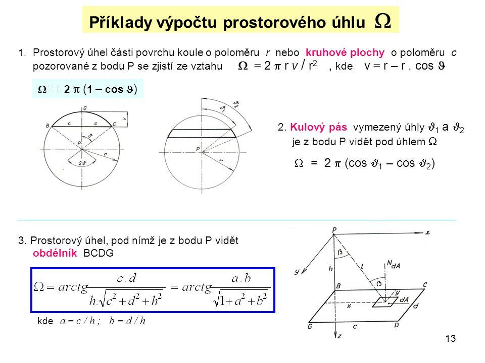 Příklady výpočtu prostorového úhlu 