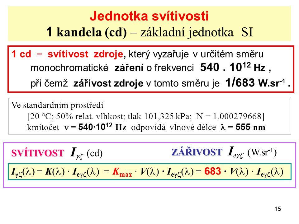 1 kandela (cd) – základní jednotka SI