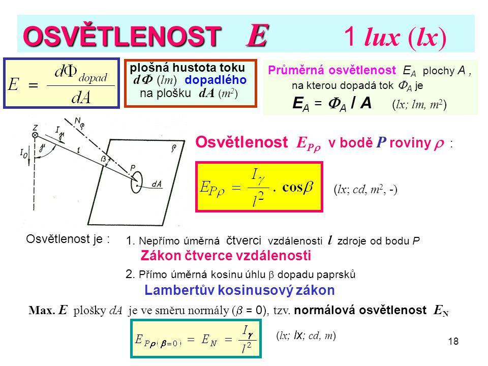 OSVĚTLENOST E 1 lux (lx) Osvětlenost EP v bodě P roviny  :