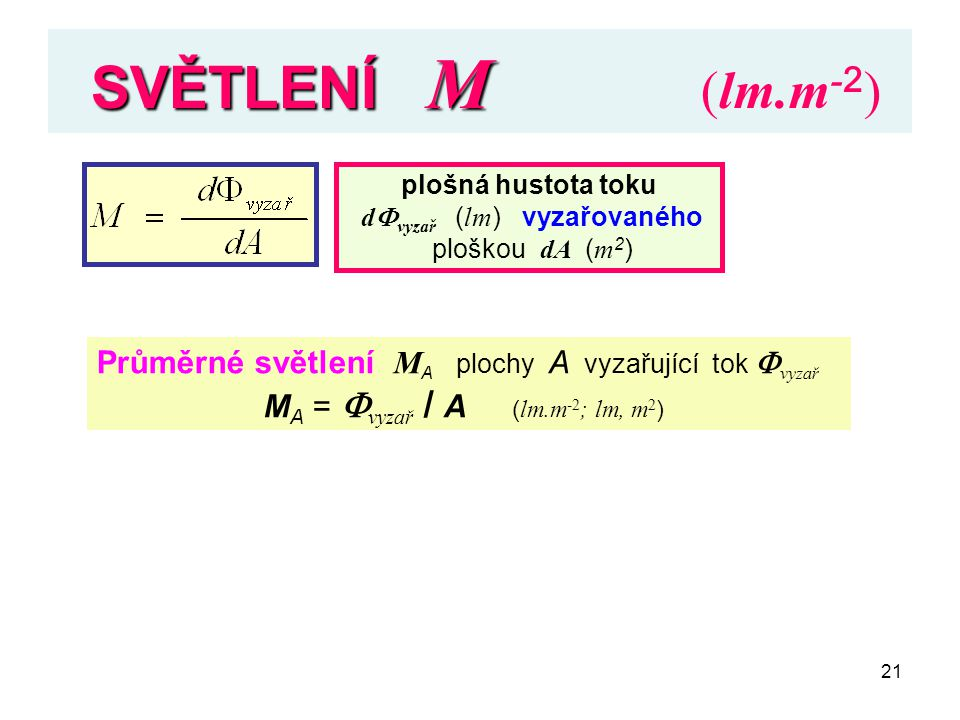 plošná hustota toku dvyzař (lm) vyzařovaného ploškou dA (m2)