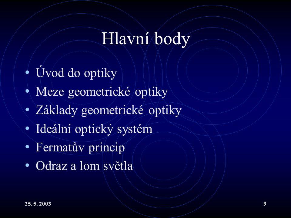 Hlavní body Úvod do optiky Meze geometrické optiky