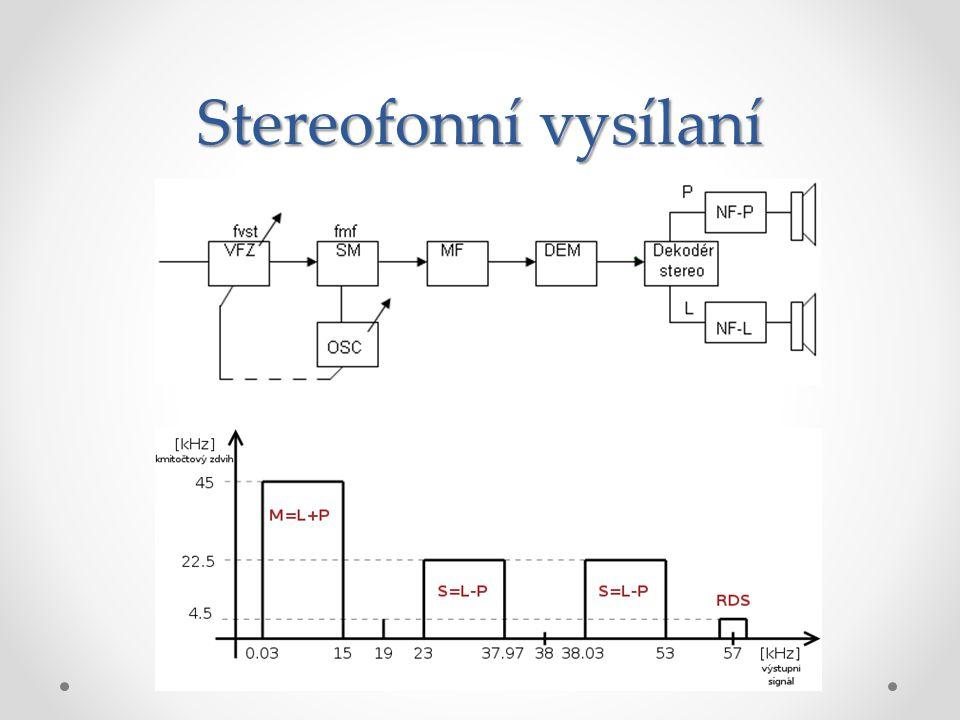 Stereofonní vysílaní