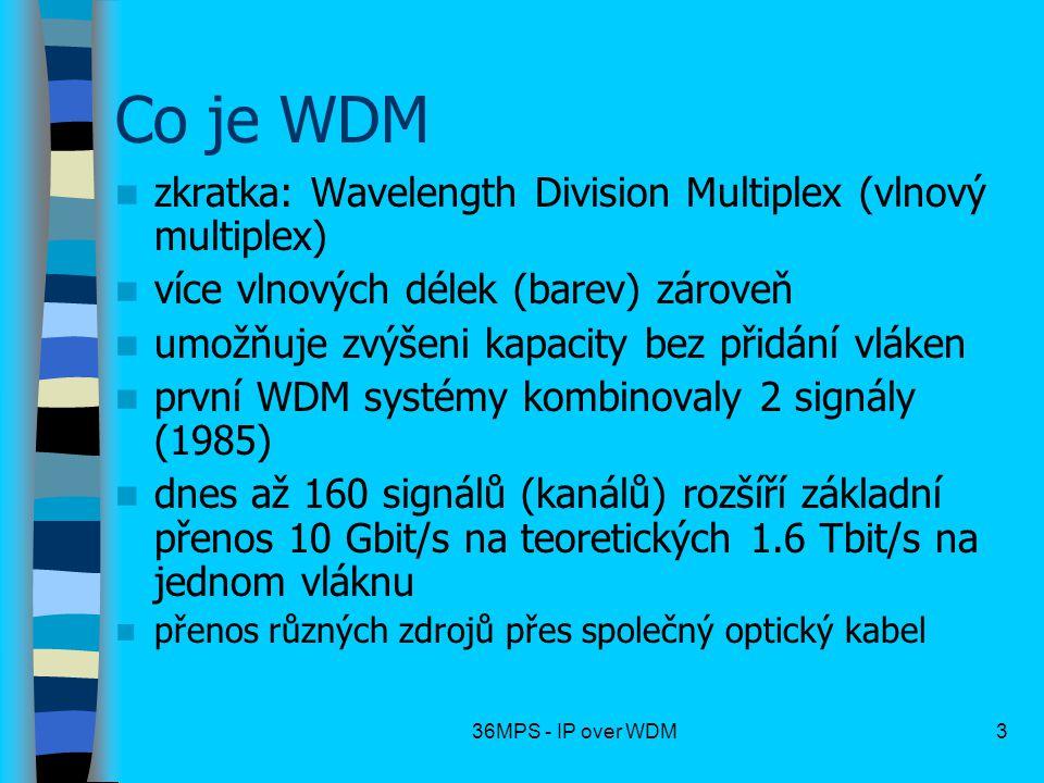 Co je WDM zkratka: Wavelength Division Multiplex (vlnový multiplex)