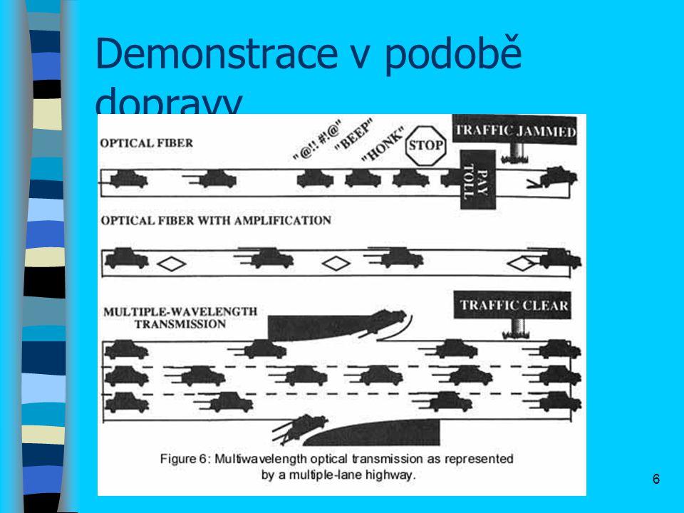 Demonstrace v podobě dopravy