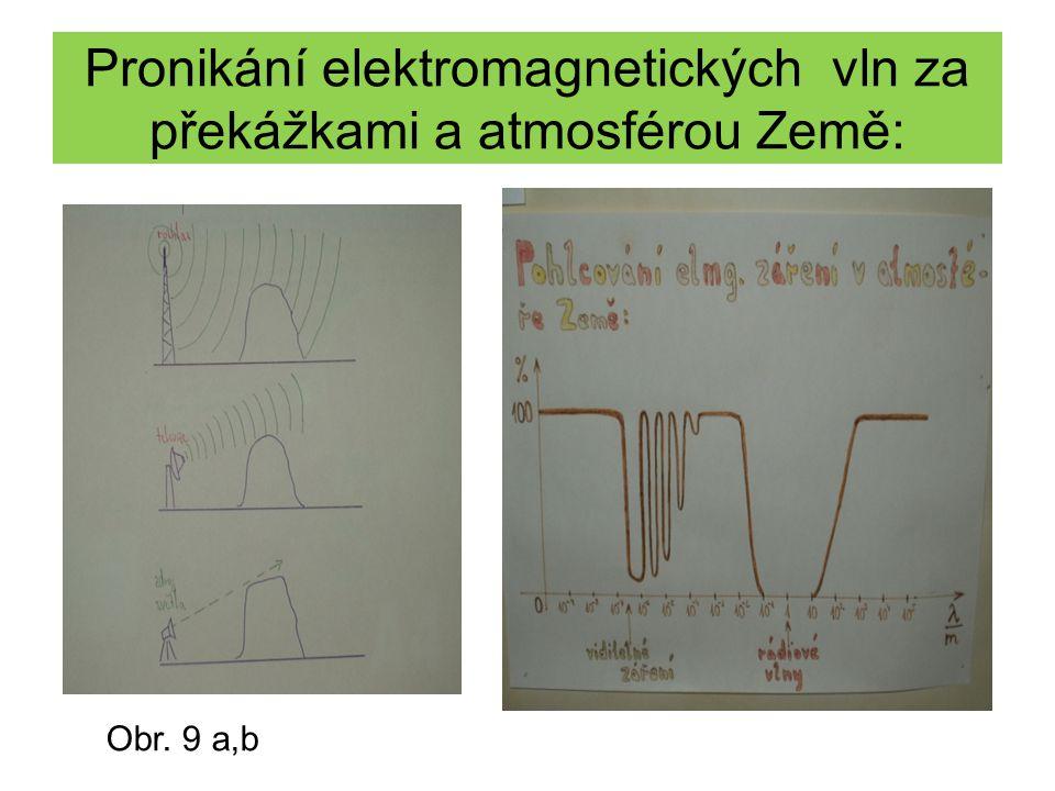 Pronikání elektromagnetických vln za překážkami a atmosférou Země: