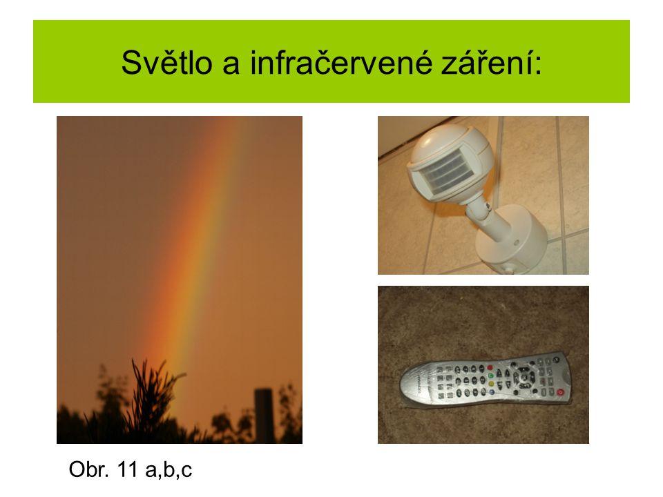 Světlo a infračervené záření: