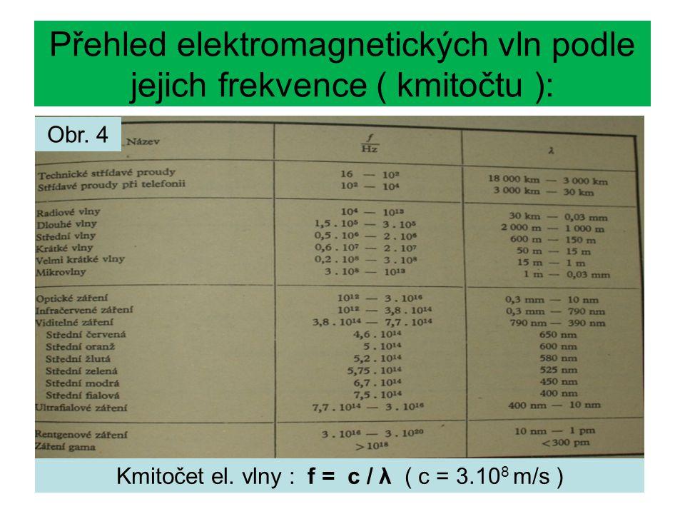 Přehled elektromagnetických vln podle jejich frekvence ( kmitočtu ):