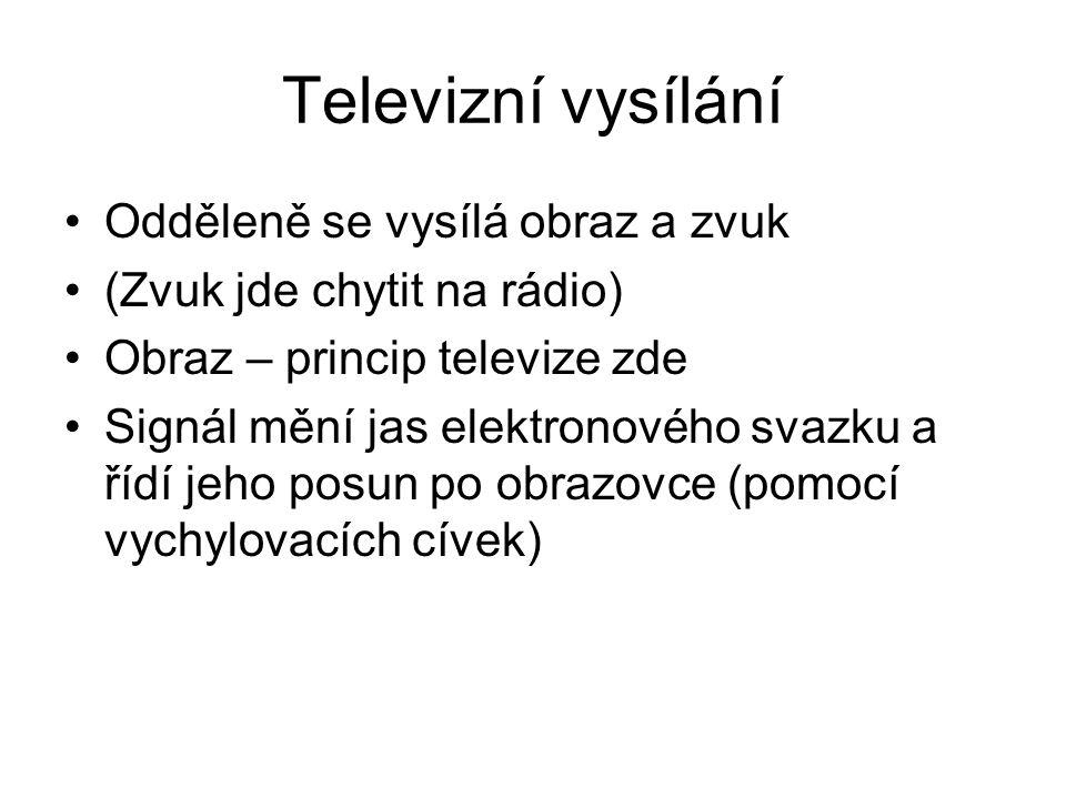 Televizní vysílání Odděleně se vysílá obraz a zvuk