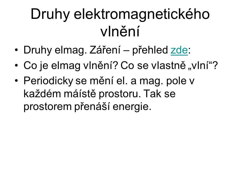 Druhy elektromagnetického vlnění